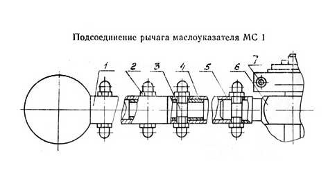 поставка маслоуказателей МС 1, МС 2