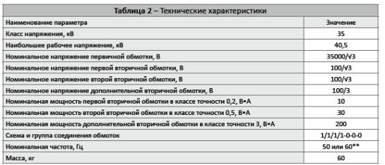 технические характеристики ЗНОЛ-СВЭЛ-35 III