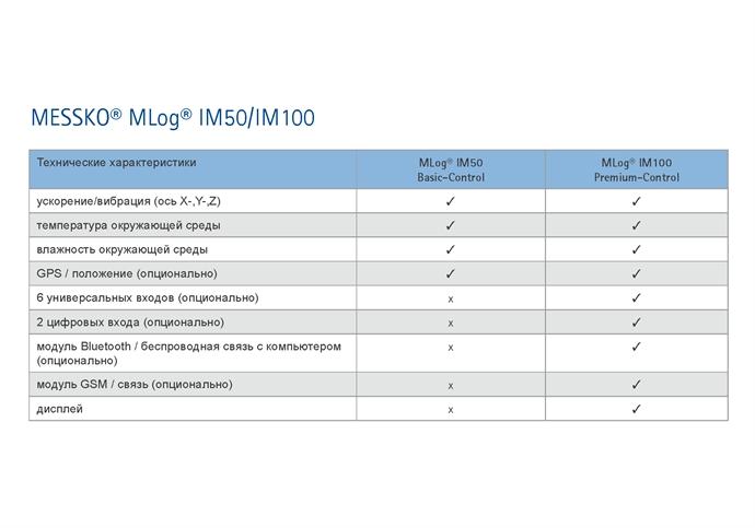 Tabelle_MLog_ru_nxl