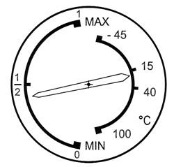 шкала циферблата маслоуказателя